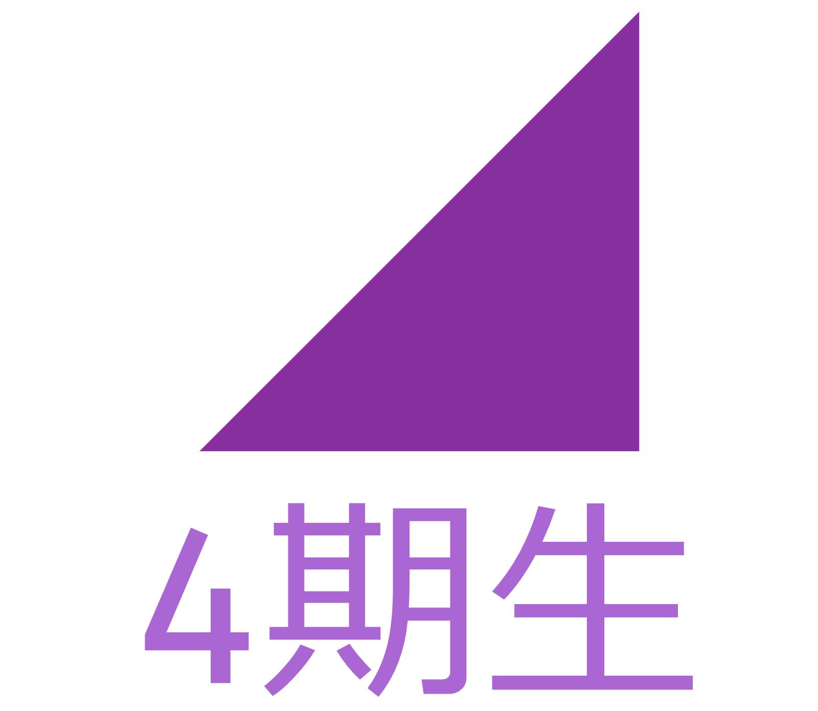 乃木坂4期生まとめ!